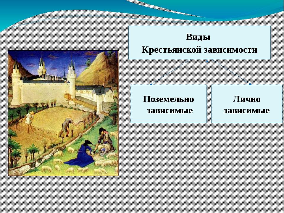 Виды Крестьянской зависимости Поземельно зависимые Лично зависимые
