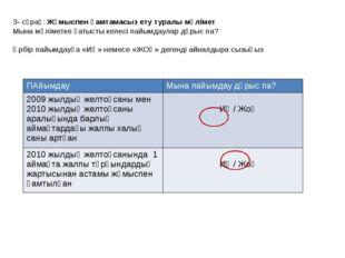 3- сұрақ: Жұмыспен қамтамасыз ету туралы мәлімет Мына мәліметке қатысты келес