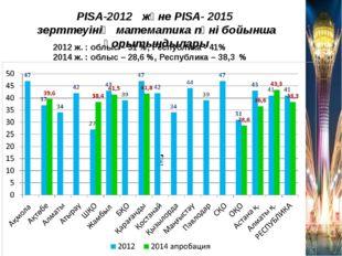 PISA-2012 және PISA- 2015 зерттеуінің математика пәні бойынша қорытындылары 2
