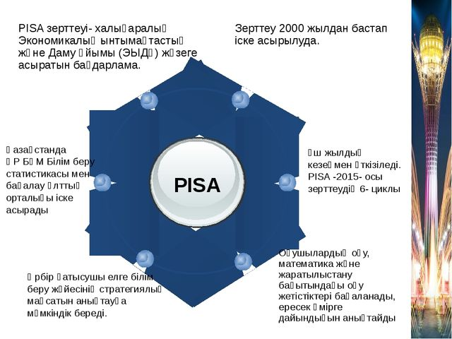 PISA Әрбір қатысушы елге білім беру жүйесінің стратегиялық мақсатын анықтауғ...