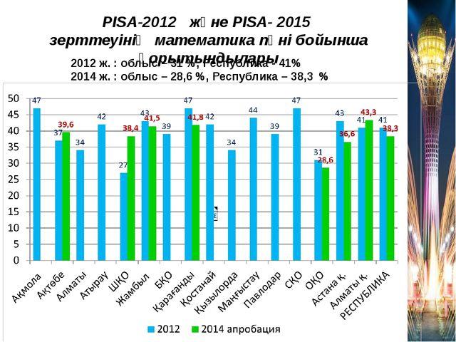 PISA-2012 және PISA- 2015 зерттеуінің математика пәні бойынша қорытындылары 2...