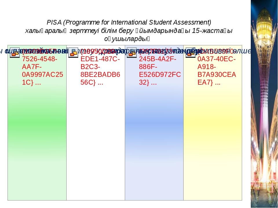 PISA (Programme for International Student Assessment) халықаралық зерттеуі бі...