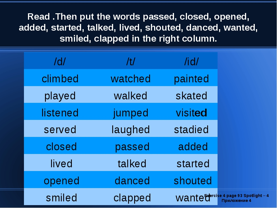 Read .Then put the words passed, closed, opened, added, started, talked, live...