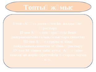 І-топ «Аққұс» деген сөзге бес жолды өлең құрастыру ІІ-топ Аққұс пен қарақұсты