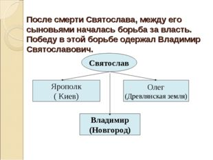После смерти Святослава, между его сыновьями началась борьба за власть. Побед