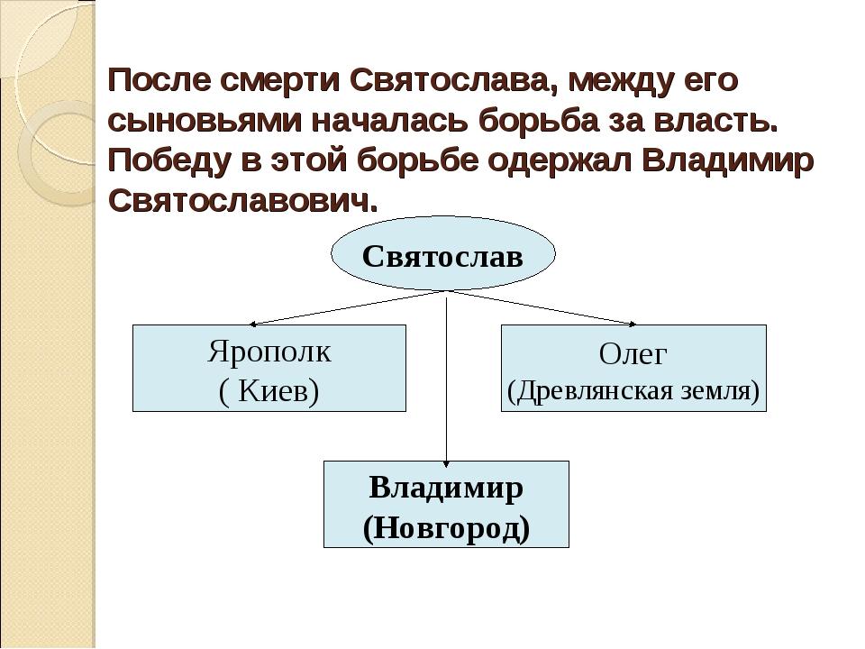 После смерти Святослава, между его сыновьями началась борьба за власть. Побед...