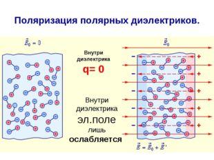 Поляризация полярных диэлектриков. Внутри диэлектрика q= 0 Внутри диэлектрика