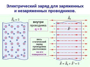 Электрический заряд для заряженных и незаряженных проводников. внутри проводн
