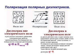 Поляризация полярных диэлектриков. Диэлектрик вне электрического поля в резул