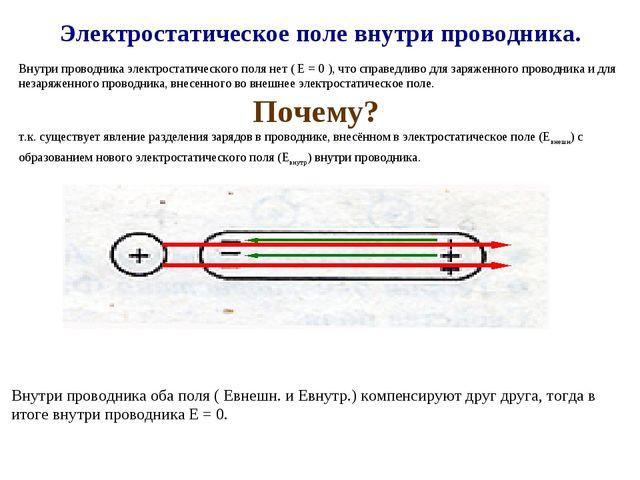 Электростатическое поле внутри проводника. Внутри проводника электростатическ...