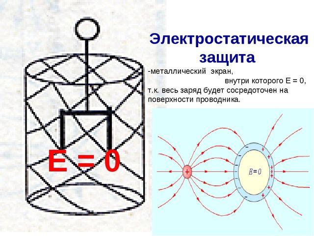 Е = 0 Электростатическая защита металлический экран, внутри которого Е = 0, т...