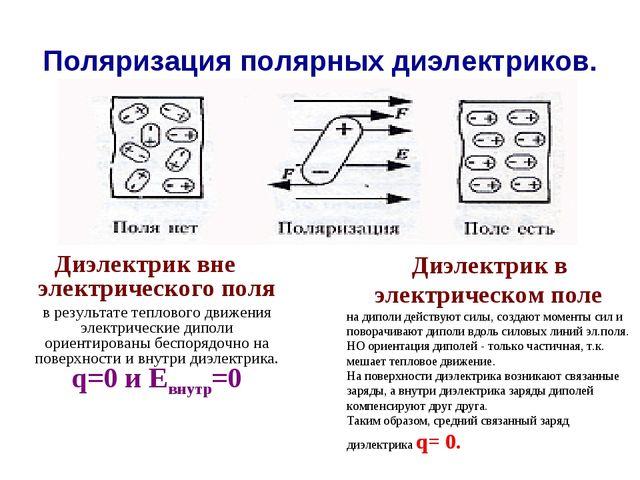 Поляризация полярных диэлектриков. Диэлектрик вне электрического поля в резул...
