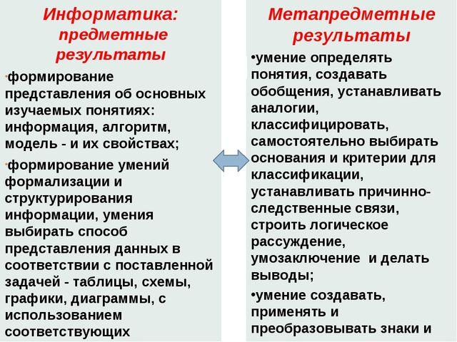 Информатика: предметные результаты формирование представления об основных изу...