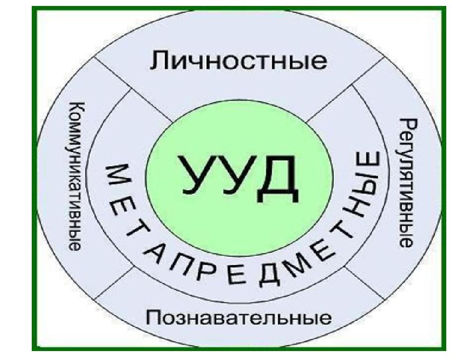 © Ахмадыльшина О.Л., Куединский РМЦ, 2012