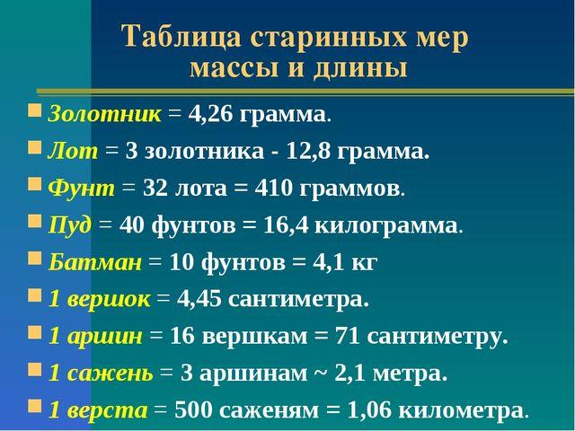 Таблица старинных мер массы и длины Золотник = 4,26 грамма. Лот = 3 золотника...
