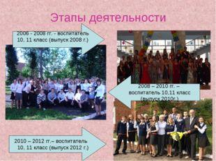 Этапы деятельности 2010 – 2012 гг.– воспитатель 10, 11 класс (выпуск 2012 г.)