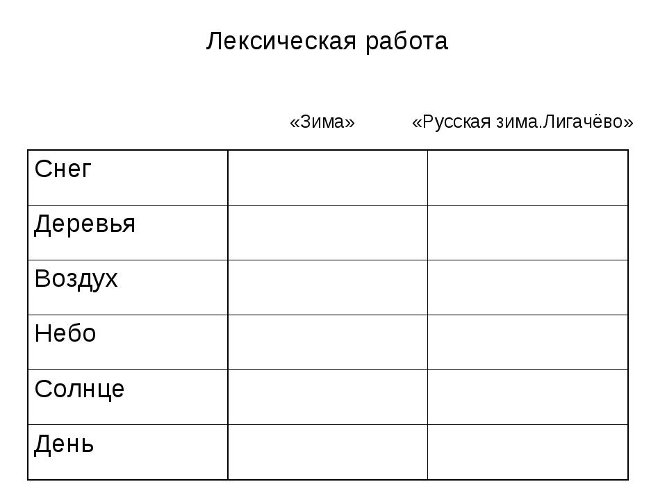 Лексическая работа «Зима» «Русская зима.Лигачёво»