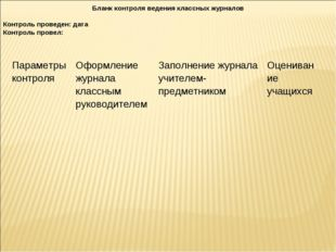 Бланк контроля ведения классных журналов Контроль проведен: дата Контроль про