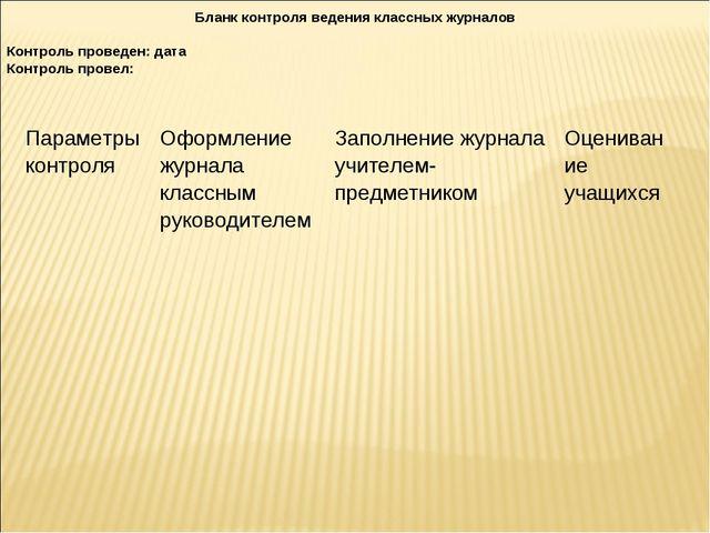 Бланк контроля ведения классных журналов Контроль проведен: дата Контроль про...