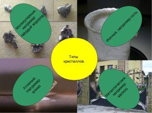 Типы кристаллов. Молекулярные, например твёрдый водород Атомные, Например алм