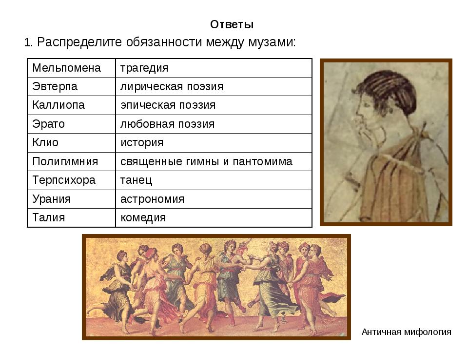 Ответы 1. Распределите обязанности между музами: Античная мифология Мельпомен...