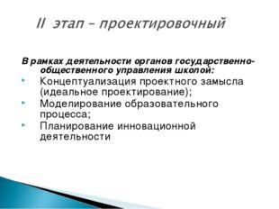 В рамках деятельности органов государственно-общественного управления школой: