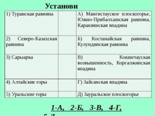 Установи соответствие: 1-А, 2-Б, 3-В, 4-Г, 5-Д 1)Туранскаяравнина А)Мангиста