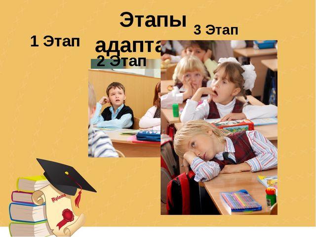 Этапы адаптации 1 Этап 2 Этап 3 Этап