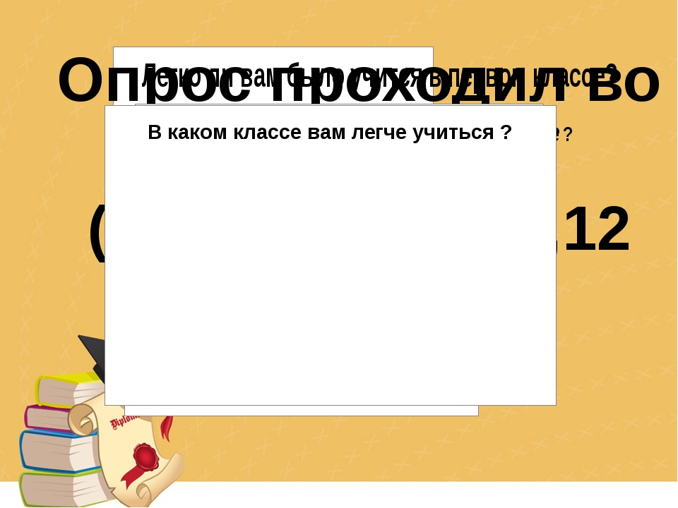 Опрос проходил во 2 классе (10 мальчиков ,12 девочек )