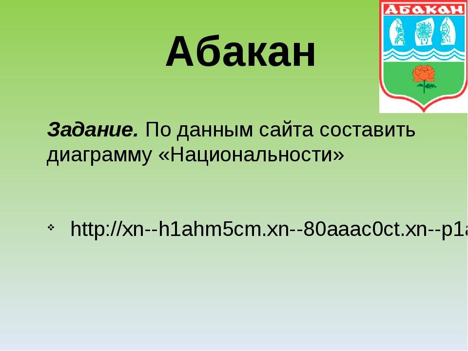 Задание. По данным сайта составить диаграмму «Национальности» http://xn--h1ah...