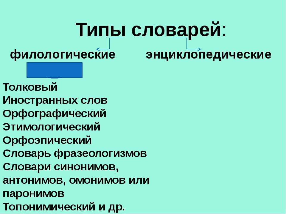 Типы словарей: филологические энциклопедические Толковый Иностранных слов Орф...