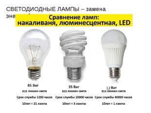 СВЕТОДИОДНЫЕ ЛАМПЫ – замена энергосберегающим