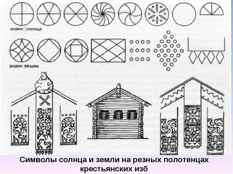 Символы солнца и земли на резных полотенцах крестьянских изб