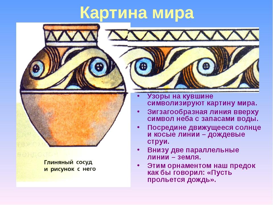 Картина мира Узоры на кувшине символизируют картину мира. Зигзагообразная лин...