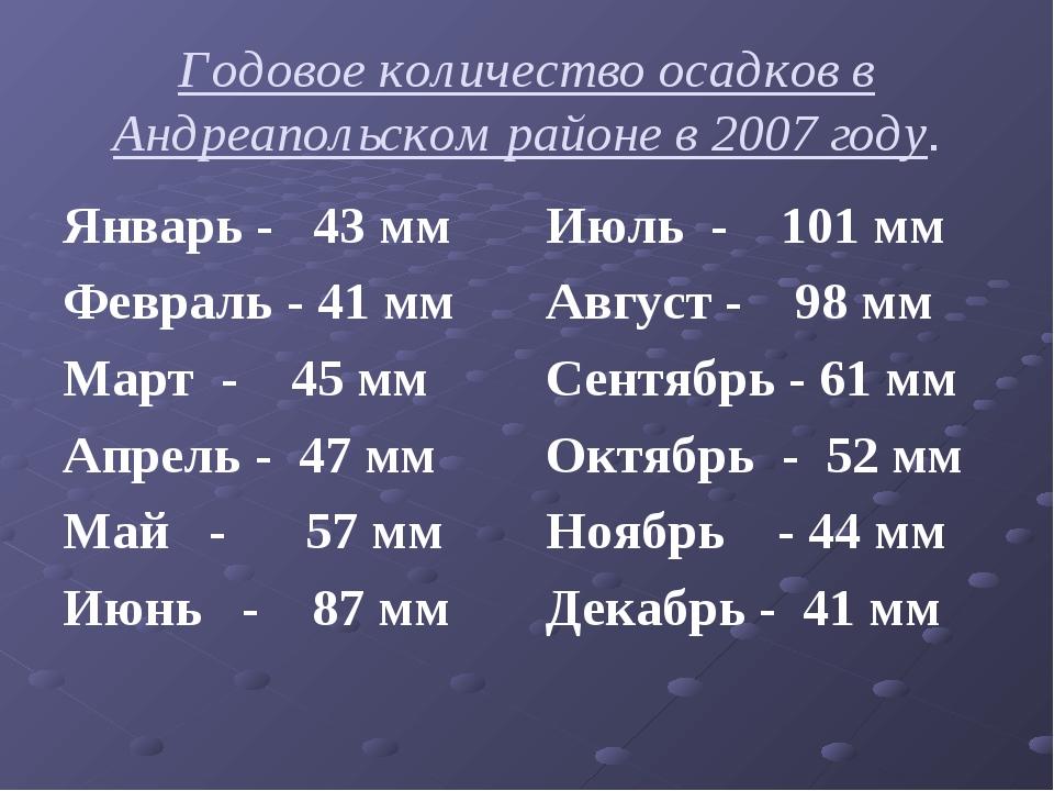 Годовое количество осадков в Андреапольском районе в 2007 году. Январь - 43 м...