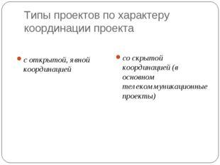 Типы проектов по характеру координации проекта с открытой, явной координацией