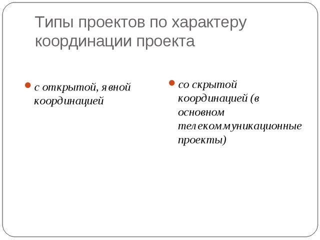 Типы проектов по характеру координации проекта с открытой, явной координацией...