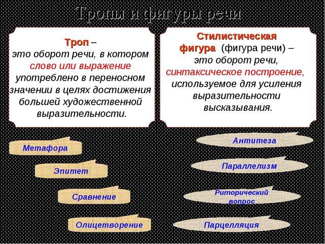 Тропы и фигуры речи Троп – это оборот речи, в котором слово или выражение упо...