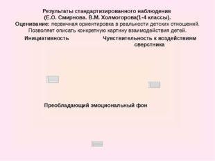 Результаты стандартизированного наблюдения (Е.О. Смирнова. В.М. Холмогорова(1