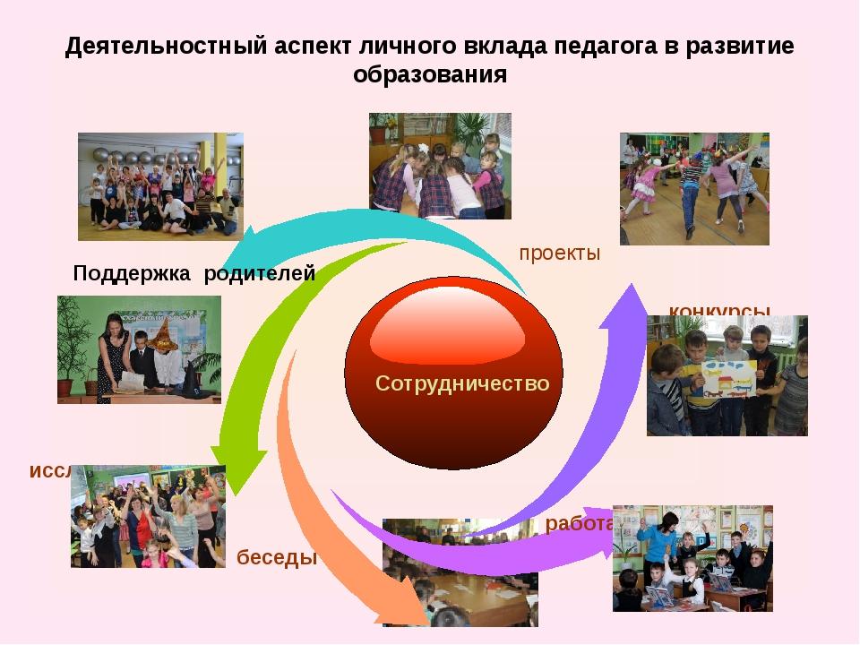 Деятельностный аспект личного вклада педагога в развитие образования Поддержк...