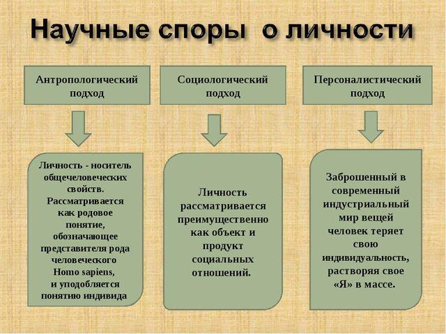 Антропологический подход Социологический подход Персоналистический подход Лич...