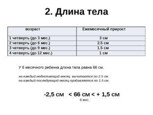 2. Длина тела У 6 месячного ребенка длина тела равна 66 см. на каждый недоста
