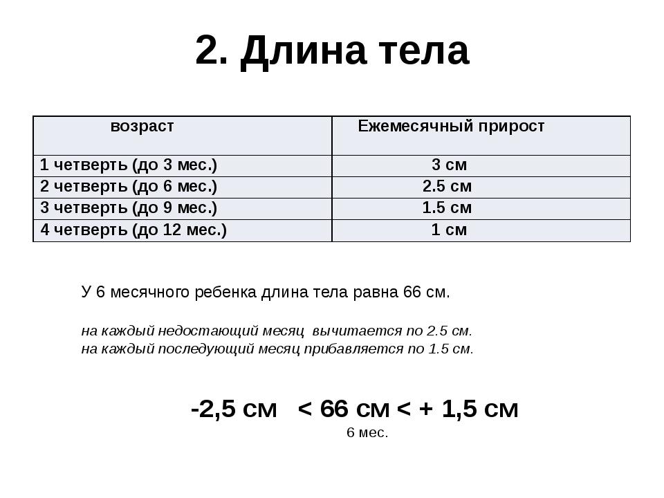 2. Длина тела У 6 месячного ребенка длина тела равна 66 см. на каждый недоста...
