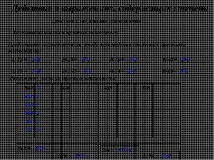 Действия с числовыми основаниями 1. Разложение числа на простые множители. Пр