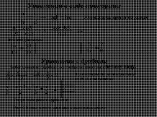 Умножить крест на крест Решите уравнения: х = _______ Любое уравнение с дробя