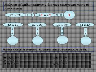 12 и 16 15 и 20 Найдите общий множитель, для чего разложите числа на множител