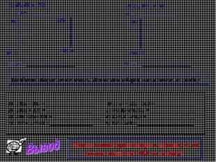 3) 48, 40 и 196 НОМ = __________________ 4) 11, 363 и 55 НОМ = ______________