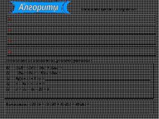 Запишите пункты алгоритма: Разложите на множители, решите уравнение : Вычисли