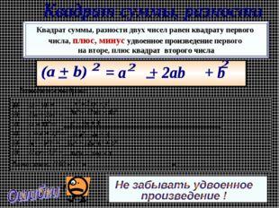 Квадрат суммы, разности двух чисел равен квадрату первого числа, плюс, минус