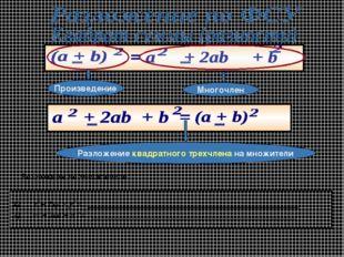 Многочлен Произведение Разложение квадратного трехчлена на множители Разложит